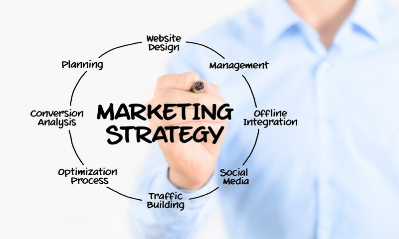 the types of differentiation strategy marketing essay Porter's generic competitive strategies  low cost or differentiation the two basic types of competitive advantage combined  the focus strategy has two.