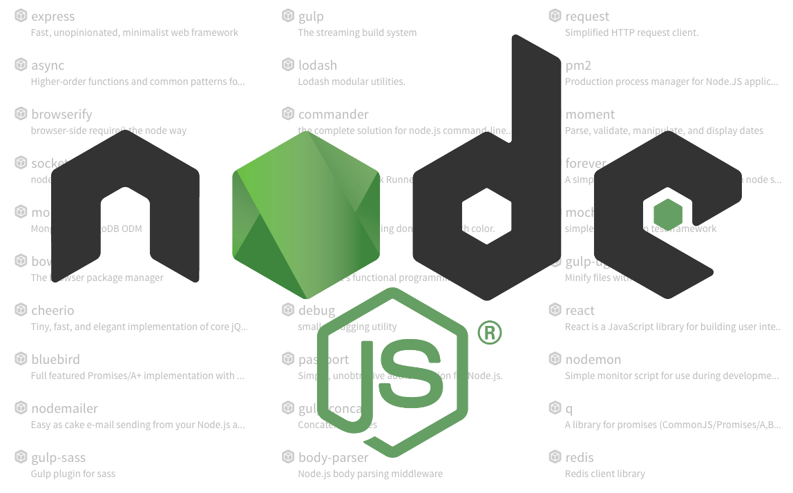 How Difficult Is It to Learn NodeJS | TheCoders vn